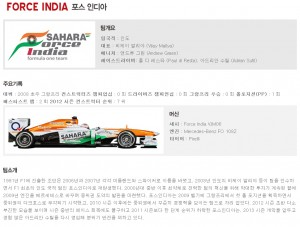 2013forceindia